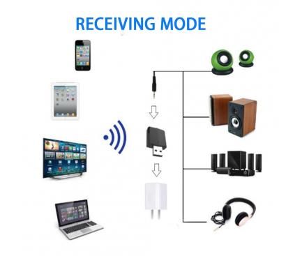 Receptor / Transmitator Bluetooth OEM JEDX-169P, USB, 2 x 3.5 mm, Negru